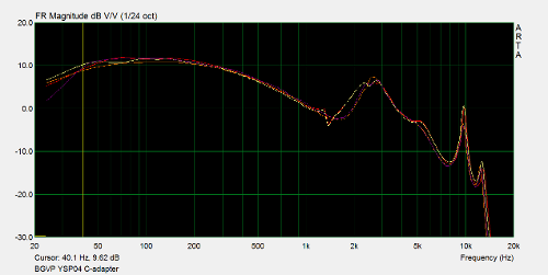 BGVPYSP04C-adapter.png