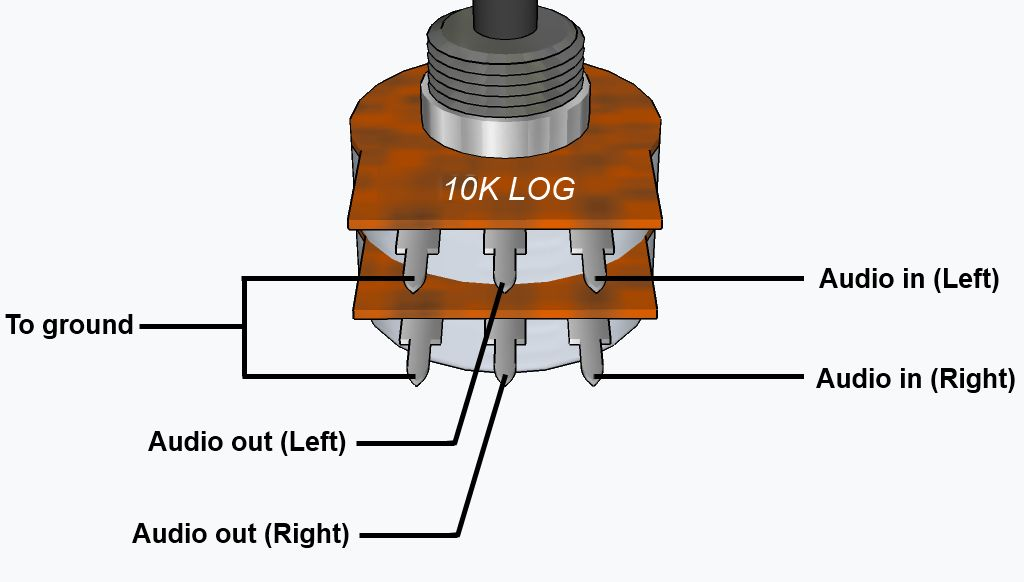 making a volume controller headphone reviews and discussion head rh head fi org Stereo Balance Potentiometer stereo potentiometer connection