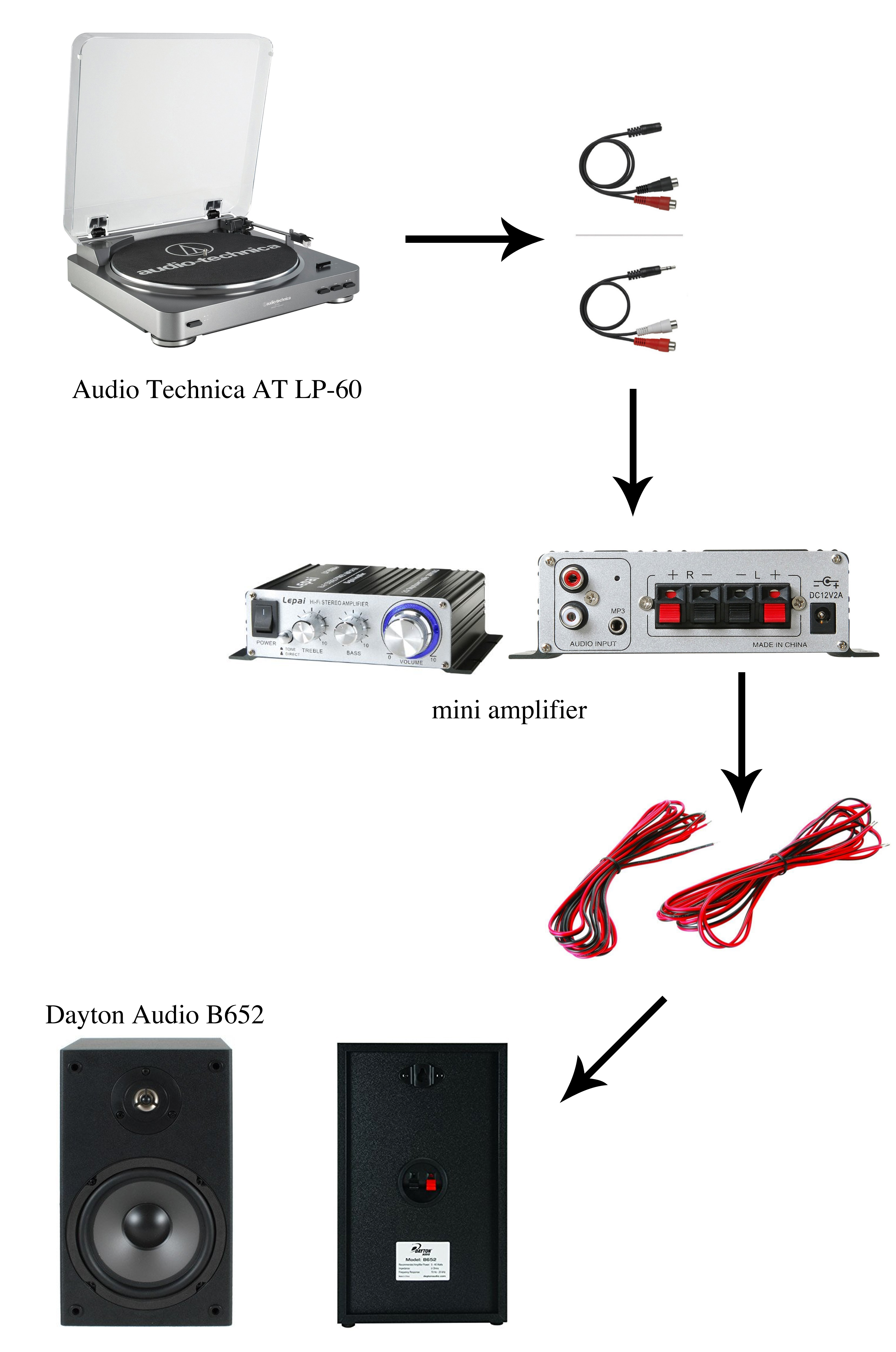 Help With My Turntable Speakers Amp Setup Asap Plz Thank You Wiring Diagrams Audio Technica Myttsetup