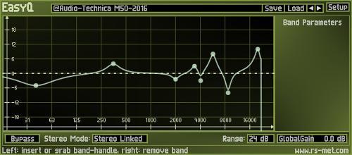 Audio-TechniaAH-M50-2016.jpg