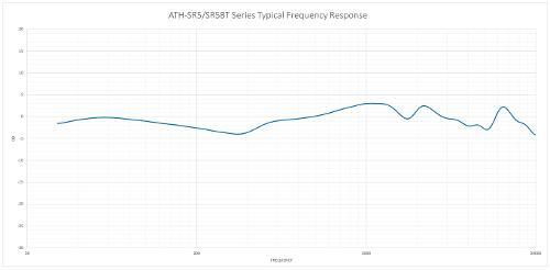 ATH-SR5-SR5BTSeriesTypicalFrequencyResponse_1.jpg