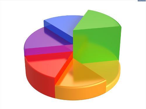 3d_pie_chart.jpg
