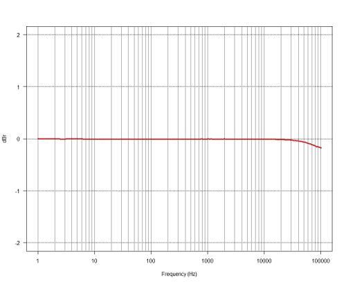 Heron-5-Frequency-Response.jpg