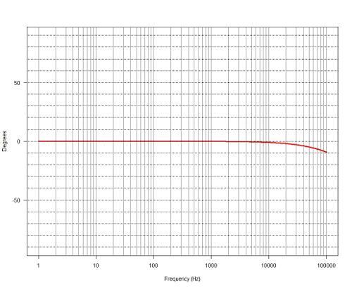 Heron-5-Phase-Response.jpg
