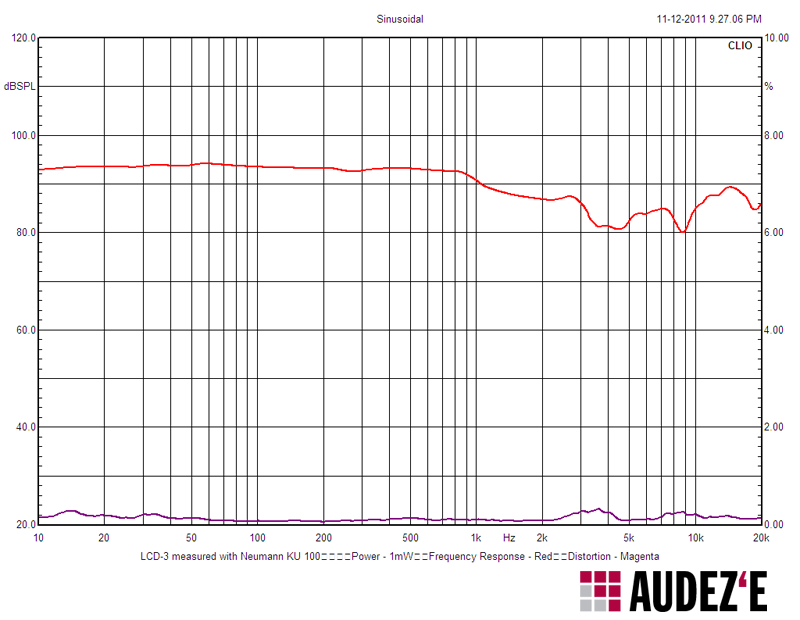 New audeze lcd3 page 733 headphone reviews and discussion head is that from pre 2016 revision of the lcd3 or is it from post 2016 revision audeze has already confirmed that they have changed the sound in lcd3 ccuart Image collections