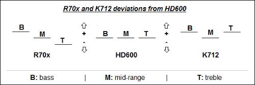 r70x-hd600-k712.png