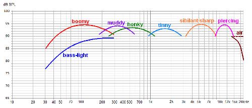 graph-coloration.png