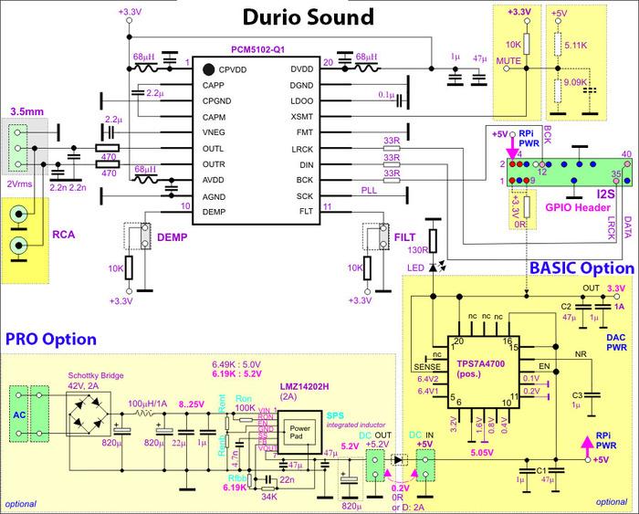 Ddc Digital Usb Interfaces Xmos Or Amanero Combo384