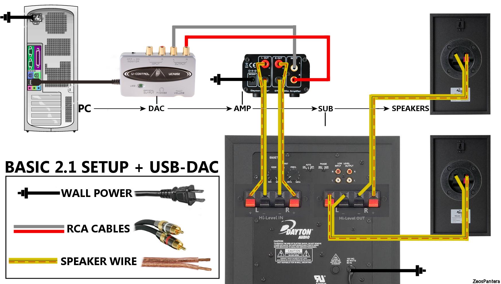Which Speaker Amp