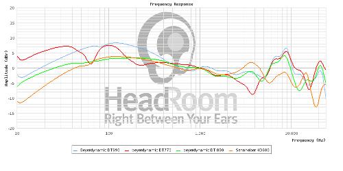 headphone_responsegraph2.png