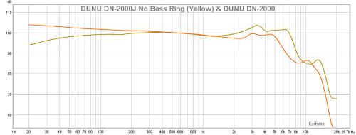17DN-2000JNoBRDN-2000.png