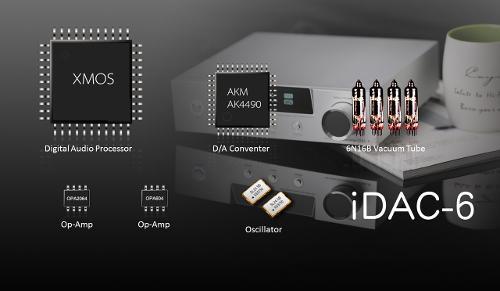IDAC-6material.jpg