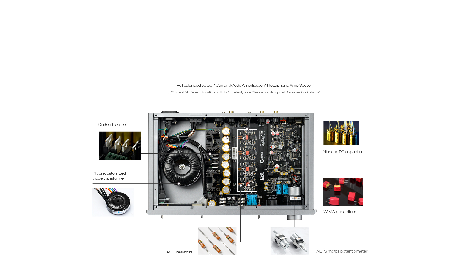 Questyle Cma600i Current Mode Amplification Headphone Dac Amp And Tpac Some Rca Converter Wiring Diagram 6360289397105752612403525