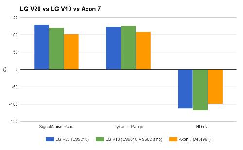 LV-20-audio-spec-vs.png