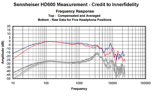 HD600graph.png