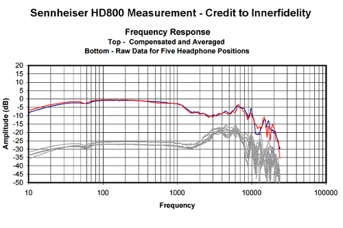 HD800graph.png