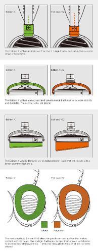 Edition-X-V1-VS-V2.jpg