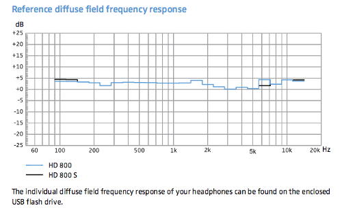 frequency-response.png