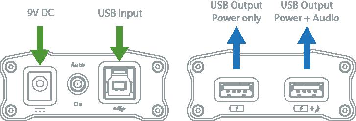 Marvelous Audio Power Supplies Part3 Smps Lps Supercap Battery Diy Wiring Digital Resources Caliashwinbiharinl