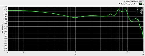 KBAndomedaGraph.jpg