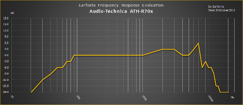 18Audio-TechnicaATH-R70x01.png