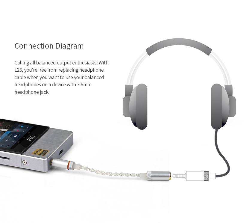 Astonishing Fiio Releases The 3 5Mm To 2 5Mm Adaptor Cable L26 Headphone Wiring Cloud Hisonuggs Outletorg
