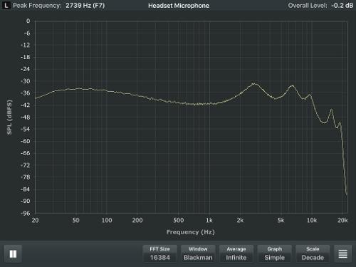 ZeroAudioCarboTenoreZH-DX200.png