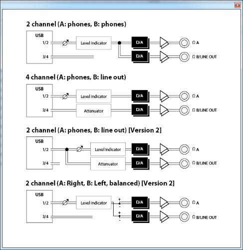 ROLAND_M10UA-output_configuration.png