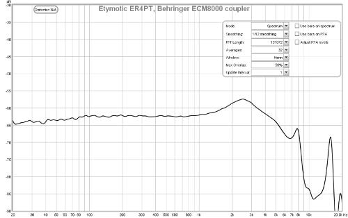 ER4PTbarecoupler.png