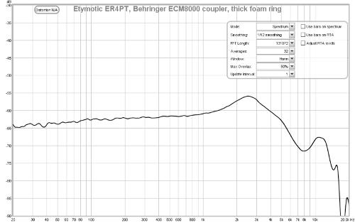 EtymoticER4PTBehringerECM8000couplerthickfoamring.png