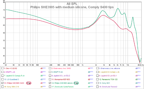 PhilipsSHE3905withmediumsiliconeComplyS400tips.png