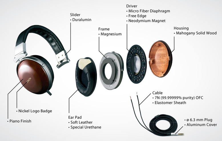 Denon Ah 7200 Page 7 Headphone Reviews And Discussion