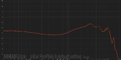 InEar-ProPhile-8-default-web.jpg