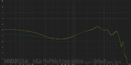 InEar-ProPhile-8-bassdefault-web.jpg