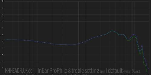 InEar-ProPhile-8-trebledefault-web.jpg