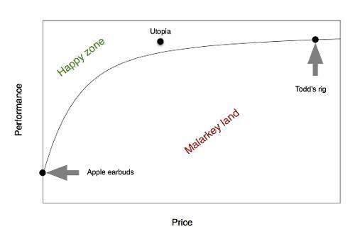 05_priceVsperformance.jpg