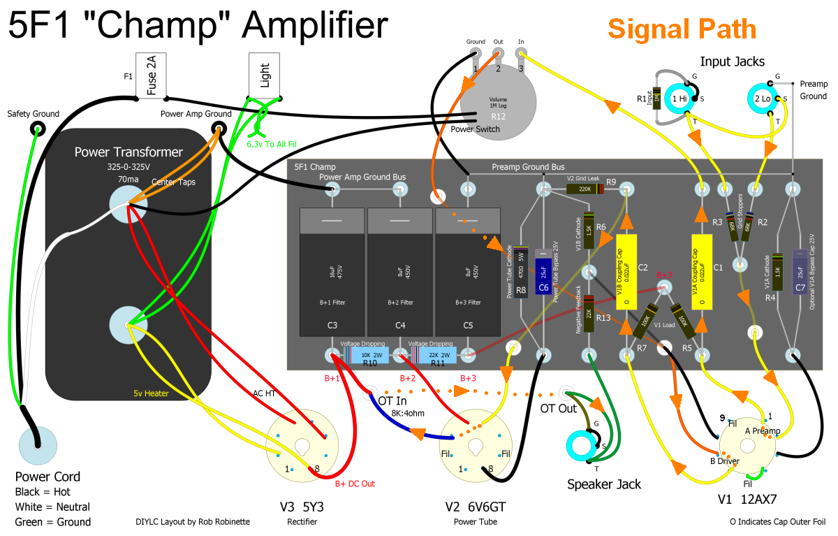 How Tubes And Tube Amps Work Webpage