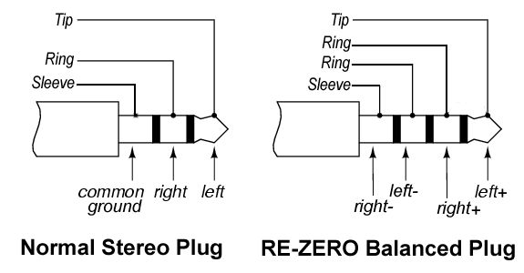 Fine Headphone Wiring Schematic Vignette - Electrical Diagram Ideas ...