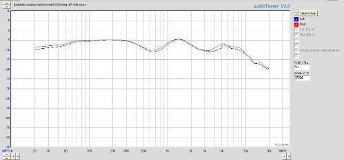lowbeats-sweep-technics-eah-t700-deq-off-100-sms-c.jpg