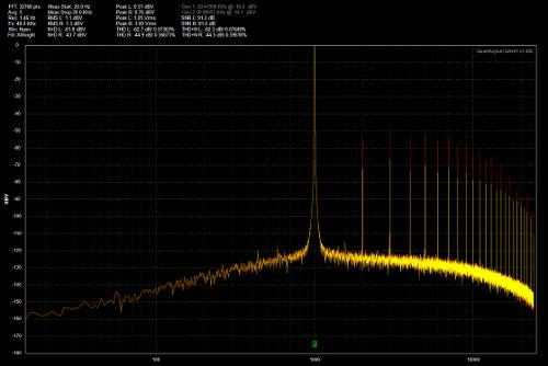 40iFi-micro-iDSD-BL_HO_Norm-M_Vol-Max_600ohms_SNR.png