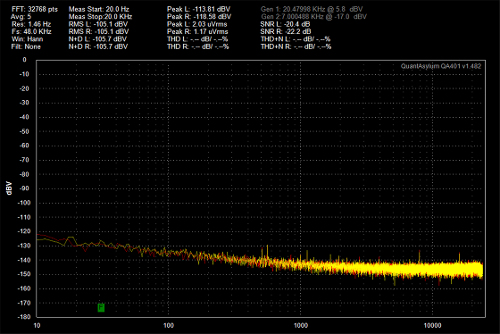 41iFimicroiDSDBL-Normal-MinP-LODirectNoiseFloor.png