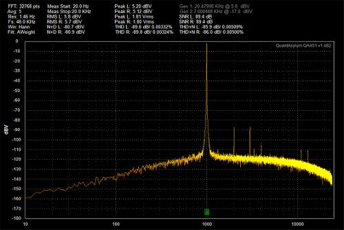 42iFimicroiDSDBL-Normal-MinP-LODirect-1kHz-SNR_02.png