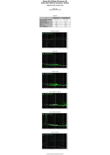 screencapture-file-E-Desktop-RMAA-Adobe-20Audition-Ruizu-20X02-RME-24-20Bit-Comparison-htm-1485960319991.png