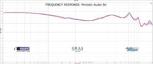 RMSLevel-_NOSMOOTHING-PeriodicAudioBe.jpg