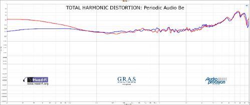 THDRatio-_NOSMOOTHING-PeriodicAudioBe.jpg