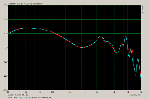 ods-1freqgraph.png
