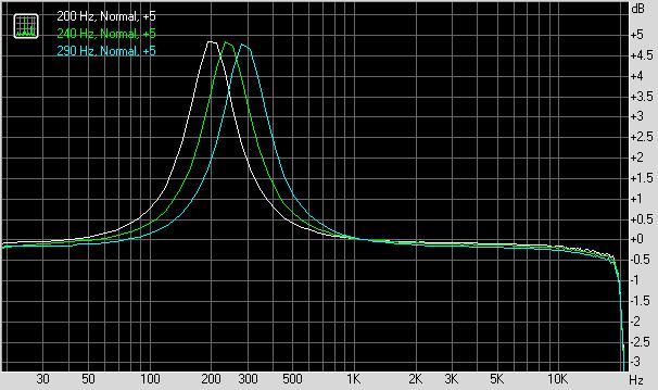 JetEffect Frequency.jpg