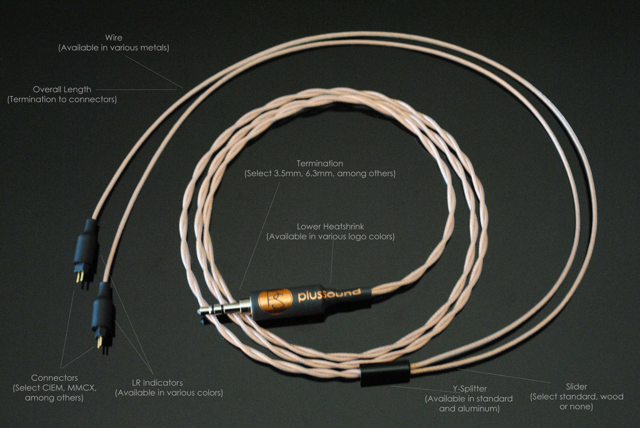 PlusSound X Series IEM cable | Reviews | Headphone Reviews and ...