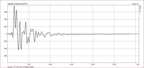 Sennheiser HD 650 - Toni - Impulse Response.JPG