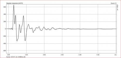 Fostex T50RP-MK3+Alphapad - Impulse Response.JPG